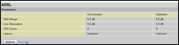 iPrimus - billion ADSL attenuation - reboot